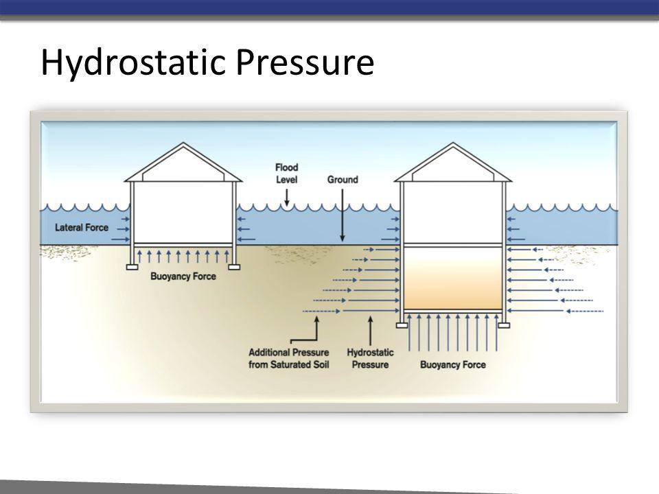Wet Scenario 2W 5,000 sq. ft. crawlspace – (13) ICC-ES certified flood vents