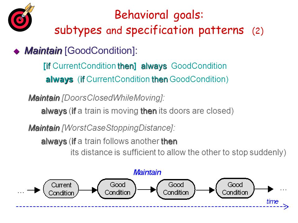 Behavioral goals: subtypes and specification patterns (2) Maintain Maintain [GoodCondition]: ifthenalways [if CurrentCondition then] always GoodCondit