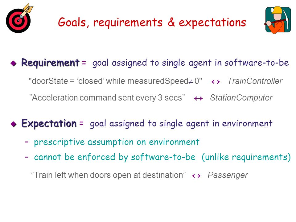 Goals, requirements & expectations Requirement Requirement = goal assigned to single agent in software-to-be