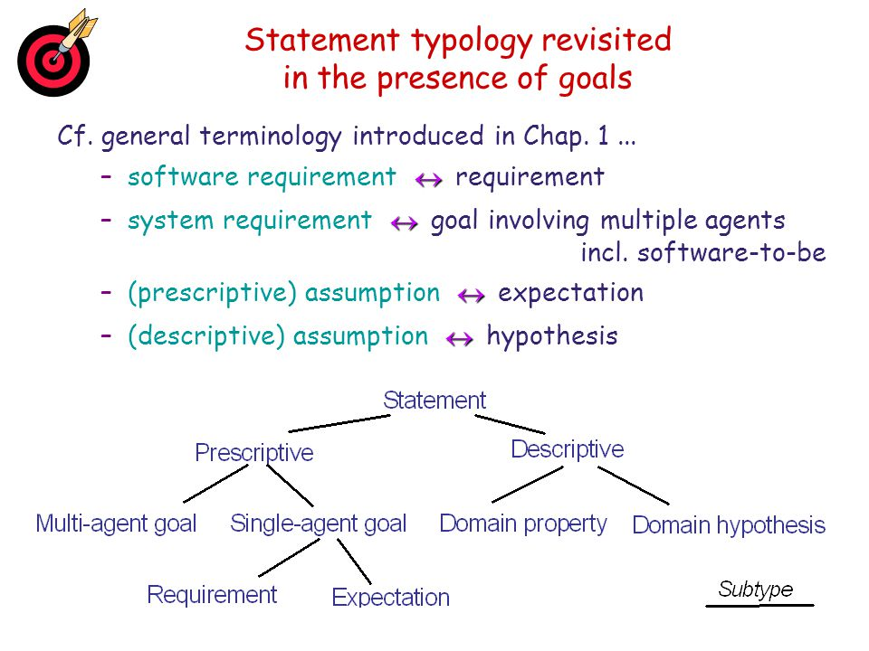 Statement typology revisited in the presence of goals Cf. general terminology introduced in Chap. 1... –software requirement requirement –system requi