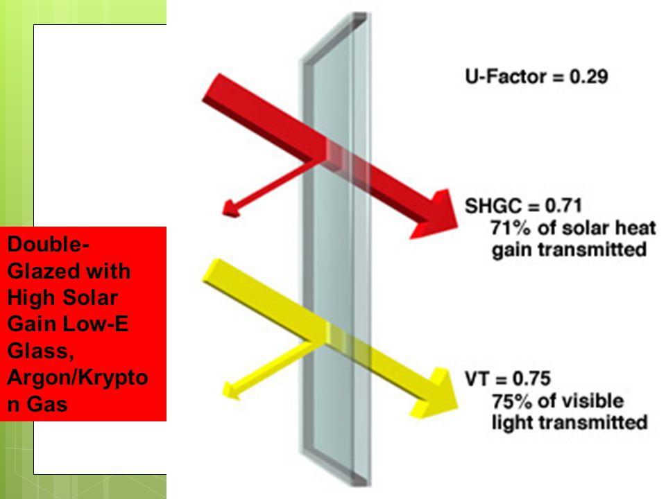 Double- Glazed with High Solar Gain Low-E Glass, Argon/Krypto n Gas