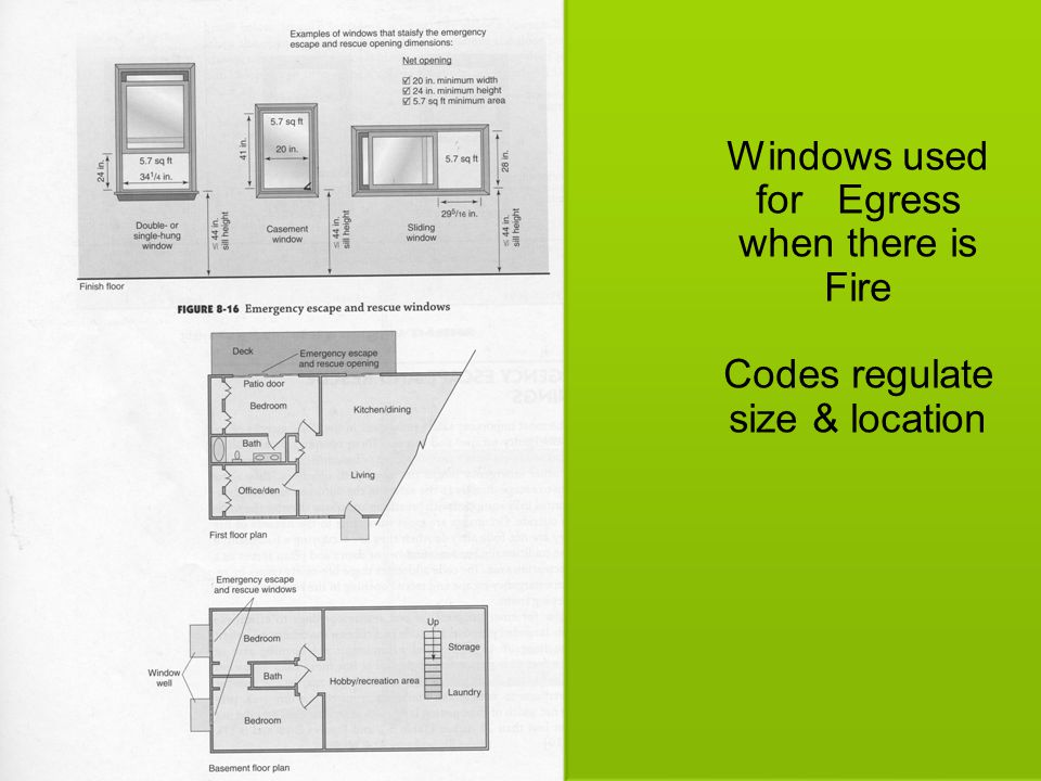 Windows used for Egress when there is Fire Codes regulate size & location