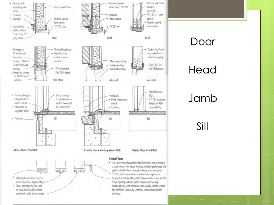 Door Head Jamb Sill