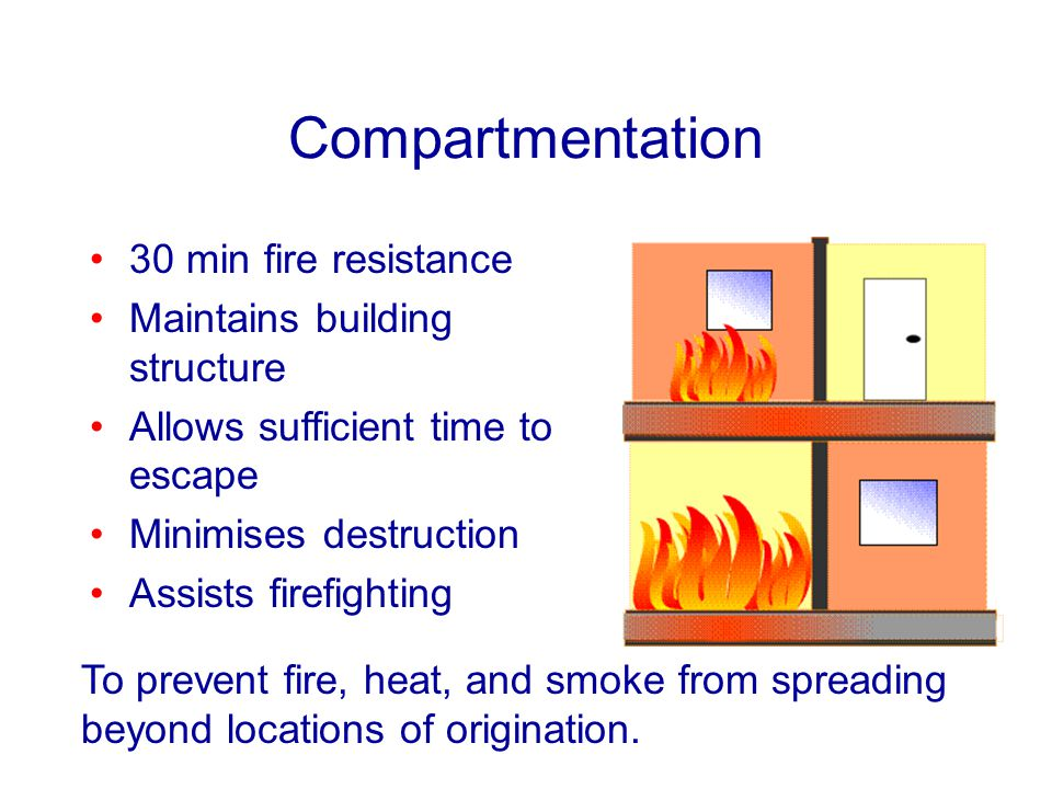 Compartmentation 30 min fire resistance Maintains building structure Allows sufficient time to escape Minimises destruction Assists firefighting To pr