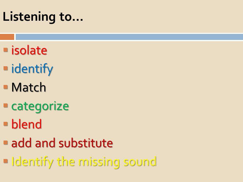 Listening to… isolate isolate identify identify Match Match categorize categorize blend blend add and substitute add and substitute Identify the missing sound Identify the missing sound