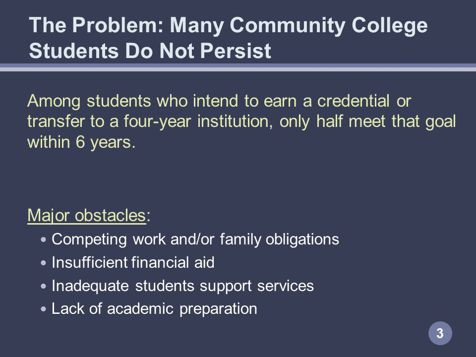 The Problem: Many Community College Students Do Not Persist Among students who intend to earn a credential or transfer to a four-year institution, only half meet that goal within 6 years.