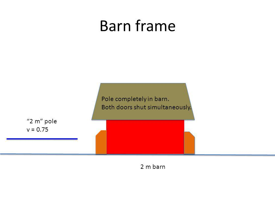Barn frame 2 m barn 2 m pole v = 0.75 Pole completely in barn. Both doors shut simultaneously.