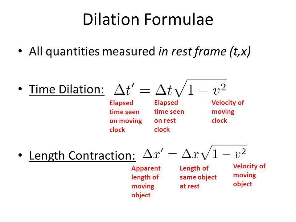 Dilation Formulae All quantities measured in rest frame (t,x) Time Dilation: Length Contraction: Elapsed time seen on moving clock Elapsed time seen on rest clock Velocity of moving clock Apparent length of moving object Length of same object at rest Velocity of moving object