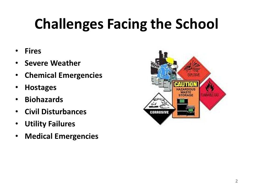 Challenges Facing the School Fires Severe Weather Chemical Emergencies Hostages Biohazards Civil Disturbances Utility Failures Medical Emergencies 2