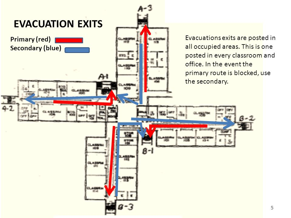 Primary (red) Secondary (blue) Evacuations exits are posted in all occupied areas. This is one posted in every classroom and office. In the event the