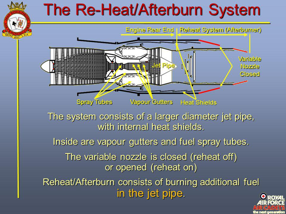 Engine Rear End Reheat System (Afterburner) The Re-Heat/Afterburn System The system consists of a larger diameter jet pipe, with internal heat shields