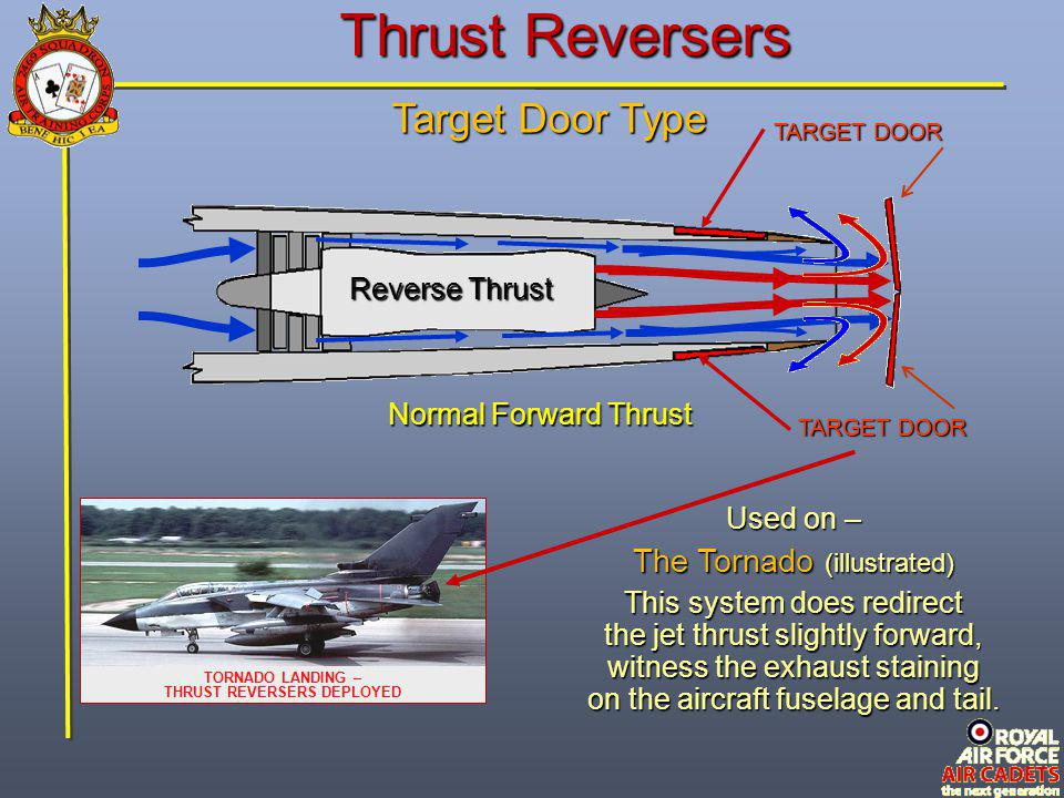 TARGET DOOR Thrust Reversers Target Door Type Normal Forward Thrust Reverse Thrust Used on – The Tornado (illustrated) This system does redirect the j