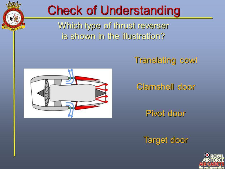 Check of Understanding Which type of thrust reverser is shown in the illustration? Target door Pivot door Clamshell door Translating cowl