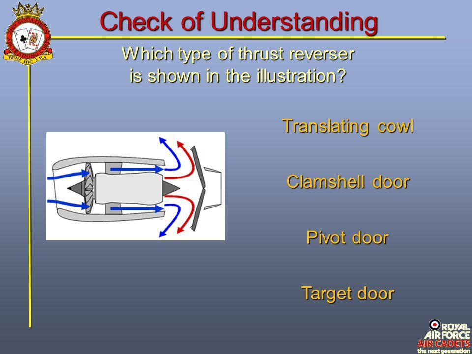 Which type of thrust reverser is shown in the illustration? Target door Pivot door Clamshell door Translating cowl