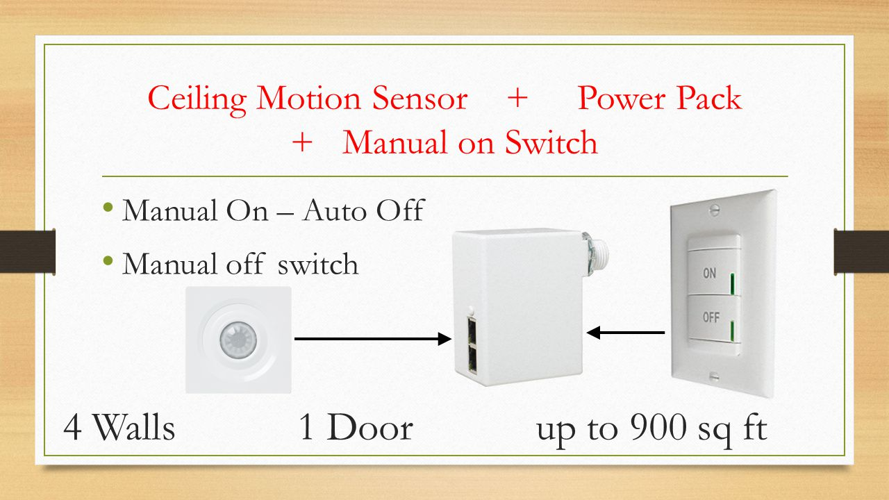 Ceiling Motion Sensor + Power Pack + Manual on Switch Manual On – Auto Off Manual off switch 4 Walls 1 Door up to 900 sq ft