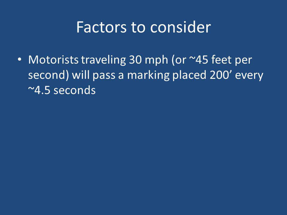 Factors to consider Motorists traveling 30 mph (or ~45 feet per second) will pass a marking placed 200 every ~4.5 seconds