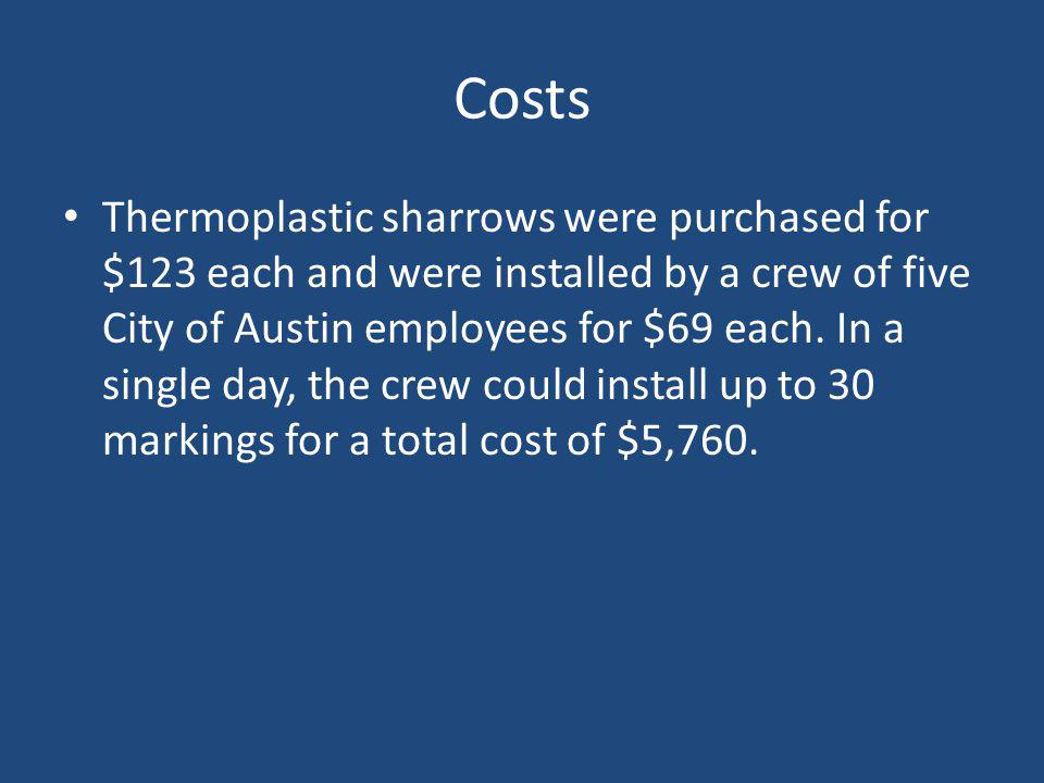 Costs Thermoplastic sharrows were purchased for $123 each and were installed by a crew of five City of Austin employees for $69 each.