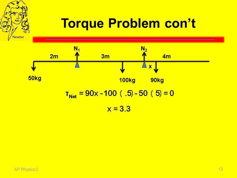 Torque Problem cont AP Physics C 13 2m3m4m 50kg 100kg90kg N1N1 N2N2 x