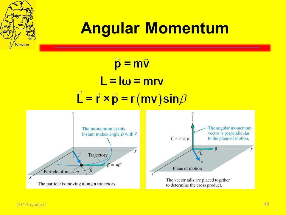 Angular Momentum AP Physics C 49