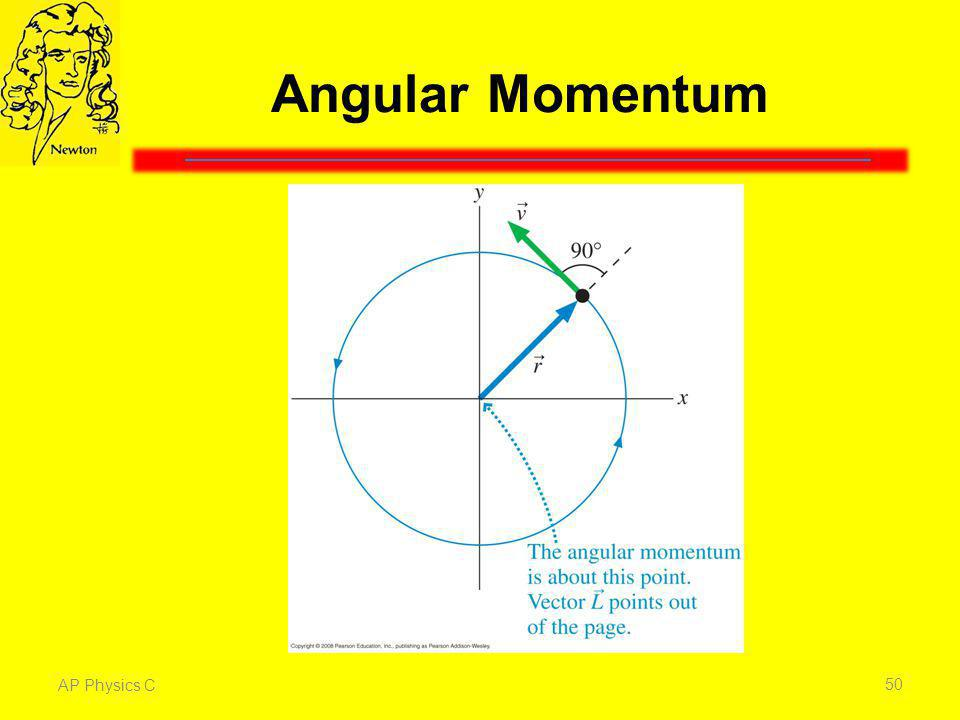Angular Momentum AP Physics C 50
