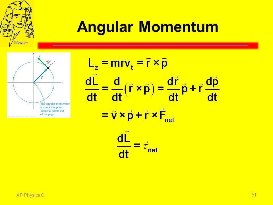 Angular Momentum AP Physics C 51