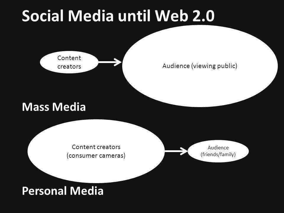 Social Media until Web 2.0 Mass Media Personal Media Content creators Audience (viewing public) Content creators (consumer cameras) Audience (friends/family)