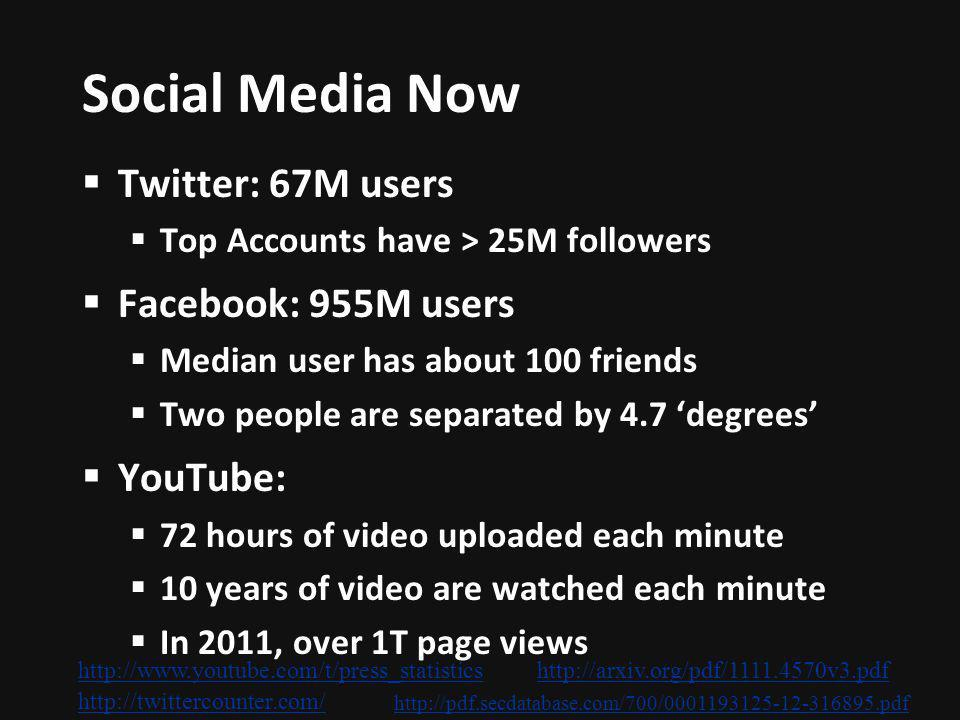 Social Media Now Twitter: 67M users Top Accounts have > 25M followers Facebook: 955M users Median user has about 100 friends Two people are separated by 4.7 degrees YouTube: 72 hours of video uploaded each minute 10 years of video are watched each minute In 2011, over 1T page views http://www.youtube.com/t/press_statistics http://pdf.secdatabase.com/700/0001193125-12-316895.pdf http://twittercounter.com/ http://arxiv.org/pdf/1111.4570v3.pdf
