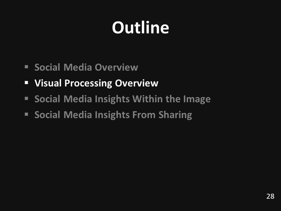Outline Social Media Overview Visual Processing Overview Social Media Insights Within the Image Social Media Insights From Sharing 28 TexPoint fonts used in EMF.