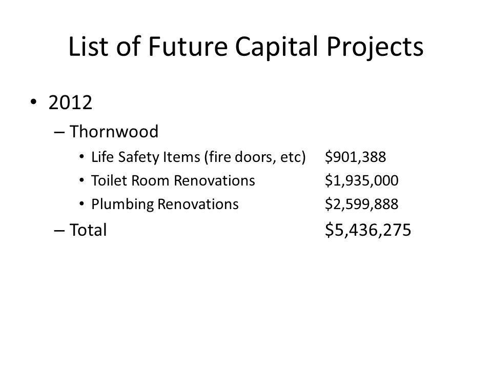 List of Future Capital Projects 2012 – Thornwood Life Safety Items (fire doors, etc)$901,388 Toilet Room Renovations$1,935,000 Plumbing Renovations$2,599,888 – Total$5,436,275