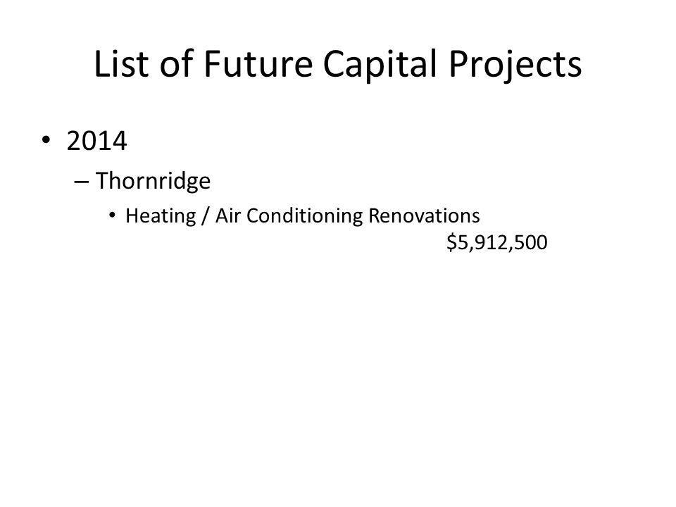 List of Future Capital Projects 2014 – Thornridge Heating / Air Conditioning Renovations $5,912,500