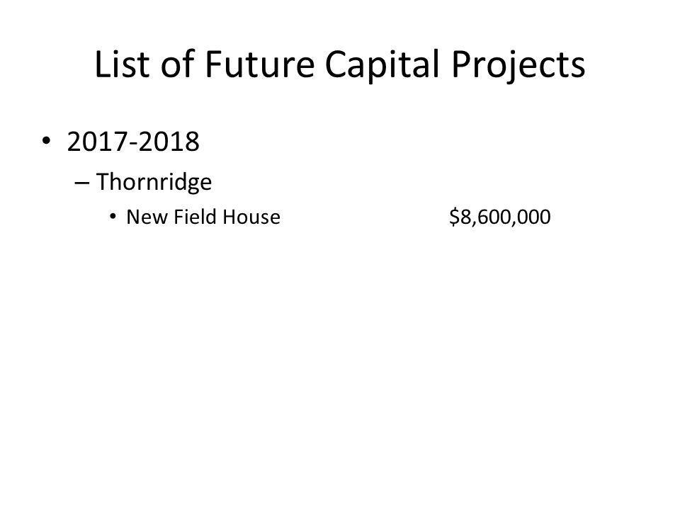 List of Future Capital Projects 2017-2018 – Thornridge New Field House$8,600,000
