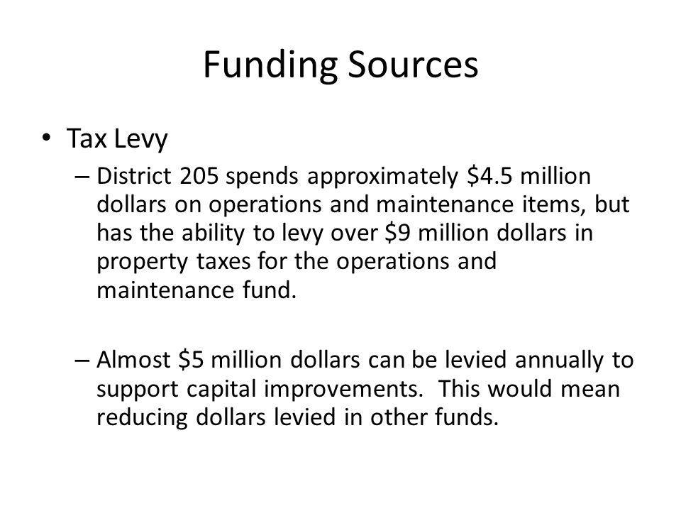Funding Sources Tax Levy – District 205 spends approximately $4.5 million dollars on operations and maintenance items, but has the ability to levy ove