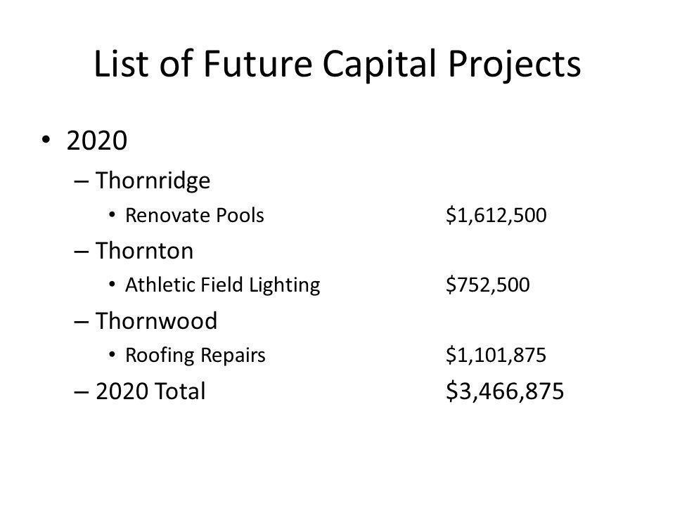List of Future Capital Projects 2020 – Thornridge Renovate Pools$1,612,500 – Thornton Athletic Field Lighting$752,500 – Thornwood Roofing Repairs$1,10