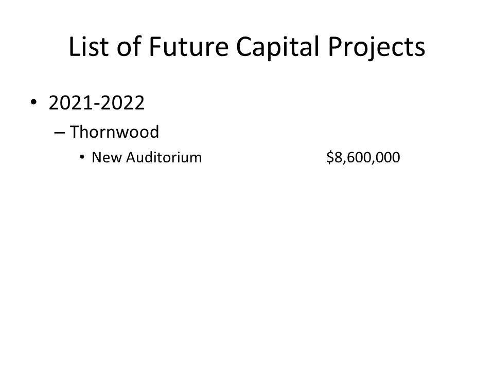 List of Future Capital Projects 2021-2022 – Thornwood New Auditorium$8,600,000