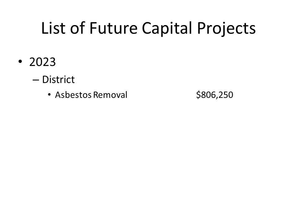 List of Future Capital Projects 2023 – District Asbestos Removal$806,250