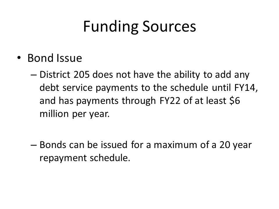 Funding Sources Bond Issue – District 205 does not have the ability to add any debt service payments to the schedule until FY14, and has payments through FY22 of at least $6 million per year.