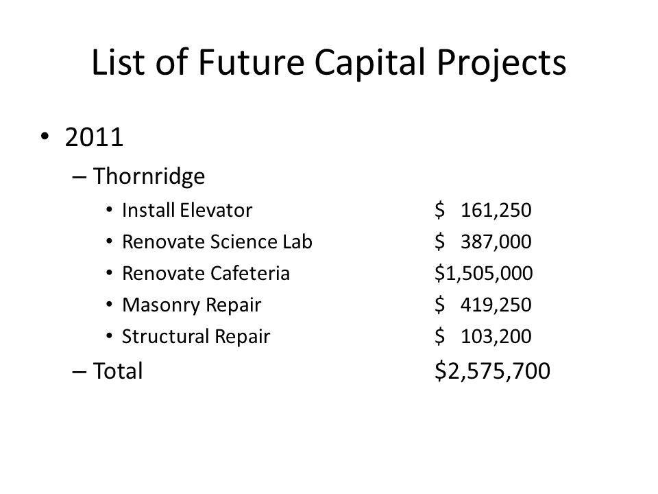 List of Future Capital Projects 2011 – Thornridge Install Elevator$ 161,250 Renovate Science Lab$ 387,000 Renovate Cafeteria$1,505,000 Masonry Repair$ 419,250 Structural Repair$ 103,200 – Total$2,575,700