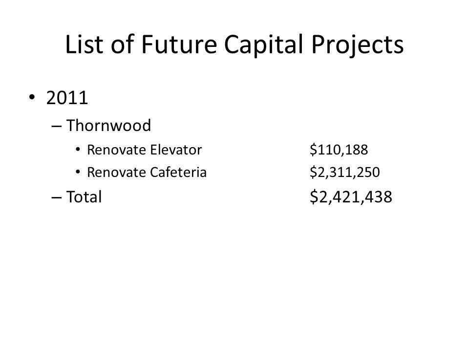 List of Future Capital Projects 2011 – Thornwood Renovate Elevator$110,188 Renovate Cafeteria$2,311,250 – Total$2,421,438