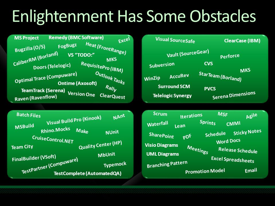 Enlightenment Has Some Obstacles CaliberRM (Borland) RequisitePro (IBM) Doors (Telelogic) Optimal Trace (Compuware) Raven (Ravenflow) Excel Outlook Tasks MS Project VS TODO: Remedy (BMC Software) Heat (FrontRange) Bugzilla (O/S) TeamTrack (Serena) Rally ClearQuest MKS Ontime (Axosoft) FogBugz Version One Visual SourceSafe Vault (SourceGear) ClearCase (IBM) Perforce CVS Subversion WinZip AccuRev MKS PVCS Serena Dimensions StarTeam (Borland) Surround SCM Telelogic Synergy Batch Files MSBuild NAnt Make Quality Center (HP) FinalBuilder (VSoft) Visual Build Pro (Kinook) TestComplete (AutomatedQA) TestPartner (Compuware) NUnit CruiseControl.NET Typemock Rhino.Mocks MbUnit Team City Scrum Waterfall MSF Excel Spreadsheets Agile Visio Diagrams CMMI Release Schedule UML Diagrams Word Docs SharePoint Email Branching Pattern PDF Schedule Meetings Iterations Sprints Promotion Model Lean Sticky Notes