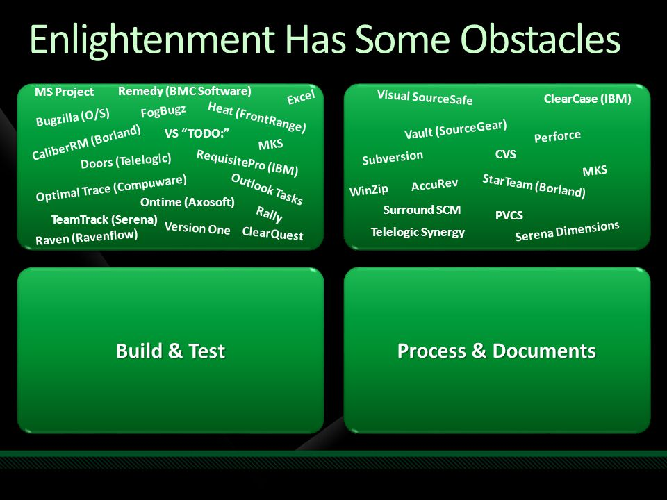 Enlightenment Has Some Obstacles Build & Test Process & Documents CaliberRM (Borland) RequisitePro (IBM) Doors (Telelogic) Optimal Trace (Compuware) Raven (Ravenflow) Excel Outlook Tasks MS Project VS TODO: Remedy (BMC Software) Heat (FrontRange) Bugzilla (O/S) TeamTrack (Serena) Rally ClearQuest MKS Ontime (Axosoft) FogBugz Version One Visual SourceSafe Vault (SourceGear) ClearCase (IBM) Perforce CVS Subversion WinZip AccuRev MKS PVCS Serena Dimensions StarTeam (Borland) Surround SCM Telelogic Synergy