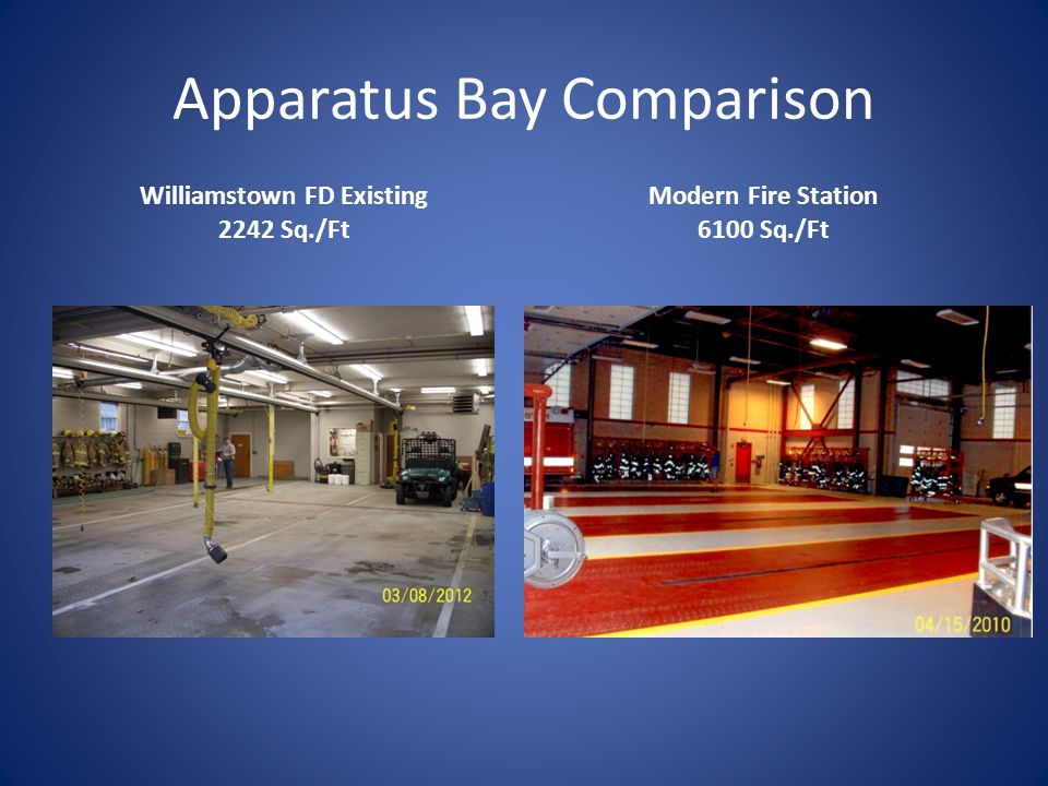 Apparatus Bay Comparison Williamstown FD Existing 2242 Sq./Ft Modern Fire Station 6100 Sq./Ft