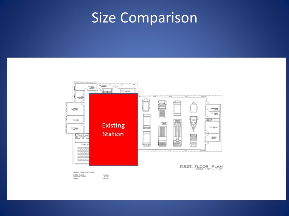 Size Comparison Existing Station
