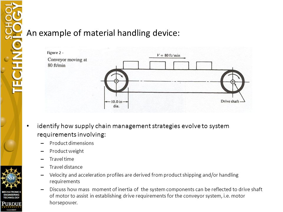 An example of material handling device: identify how supply chain management strategies evolve to system requirements involving: – Product dimensions – Product weight – Travel time – Travel distance – Velocity and acceleration profiles are derived from product shipping and/or handling requirements – Discuss how mass moment of inertia of the system components can be reflected to drive shaft of motor to assist in establishing drive requirements for the conveyor system, i.e.