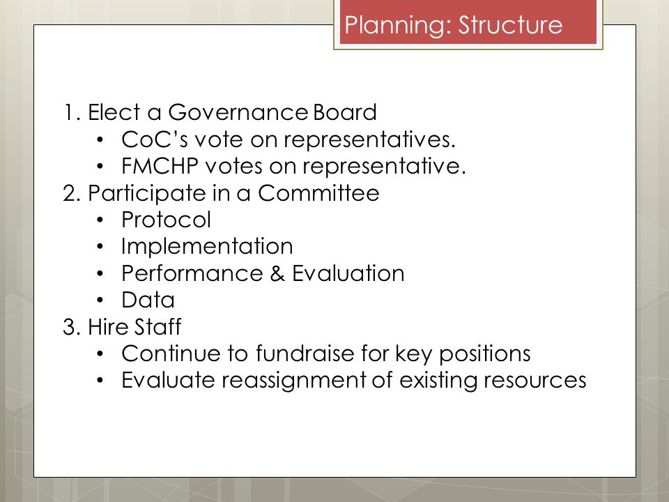 Planning: Structure 1.Elect a Governance Board CoCs vote on representatives.