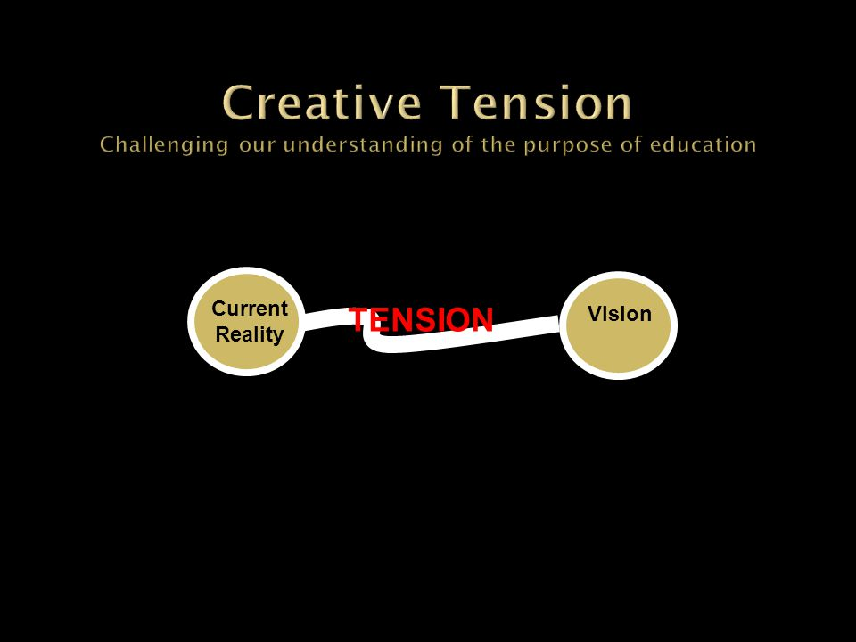 TENSION Current Reality Vision