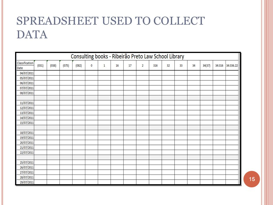 15 SPREADSHEET USED TO COLLECT DATA 15