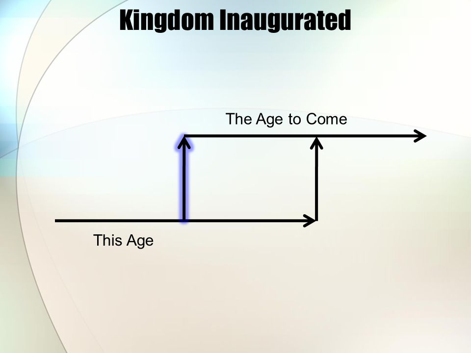 Kingdom Inaugurated This Age The Age to Come