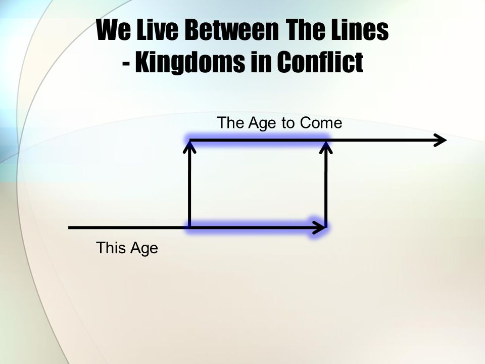 We Live Between The Lines - Kingdoms in Conflict This Age The Age to Come