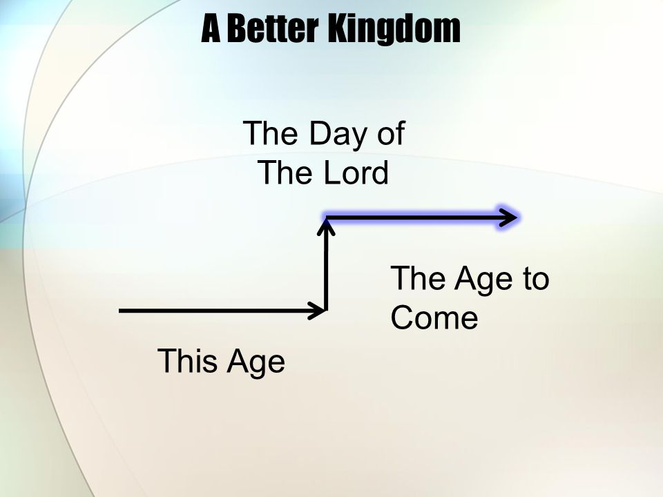 Co-Existing Kingdoms This Age The Age to Come