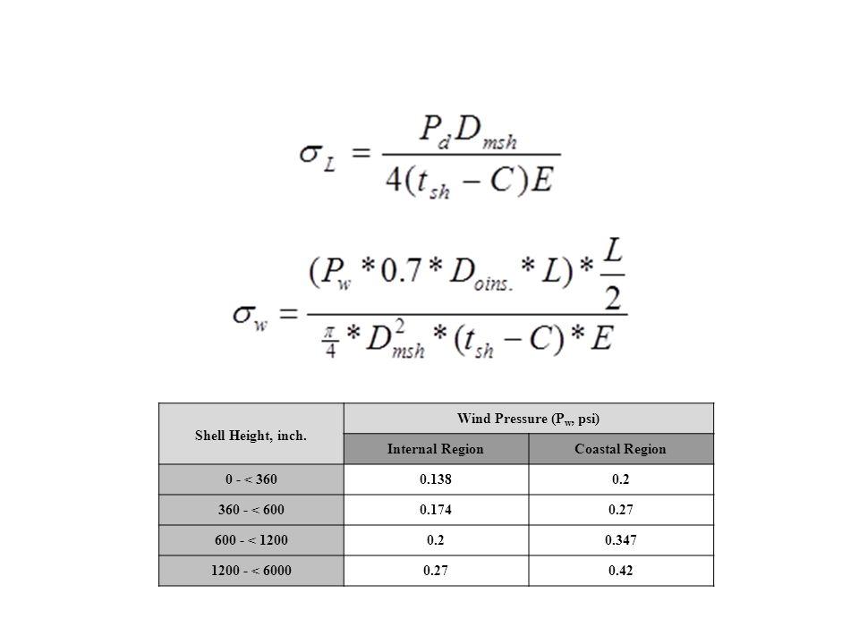 Shell Height, inch. Wind Pressure (P w, psi) Internal RegionCoastal Region 0 - < 3600.1380.2 360 - < 6000.1740.27 600 - < 12000.20.347 1200 - < 60000.